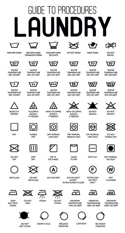 Laundry guide vector icons, symbols collection set