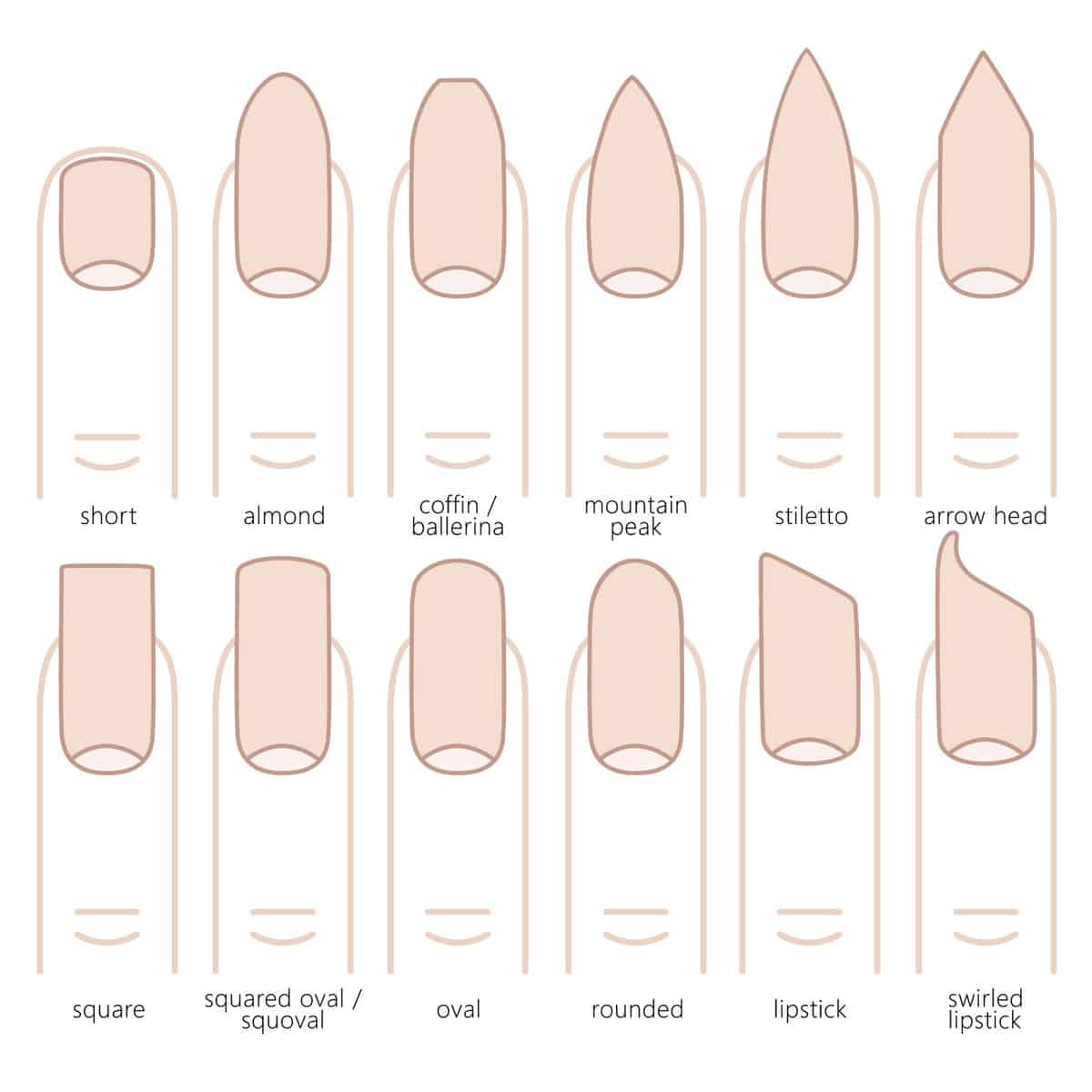 illustration of types of nail shapes