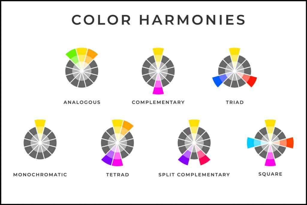 Types of color mixing harmonies memo design