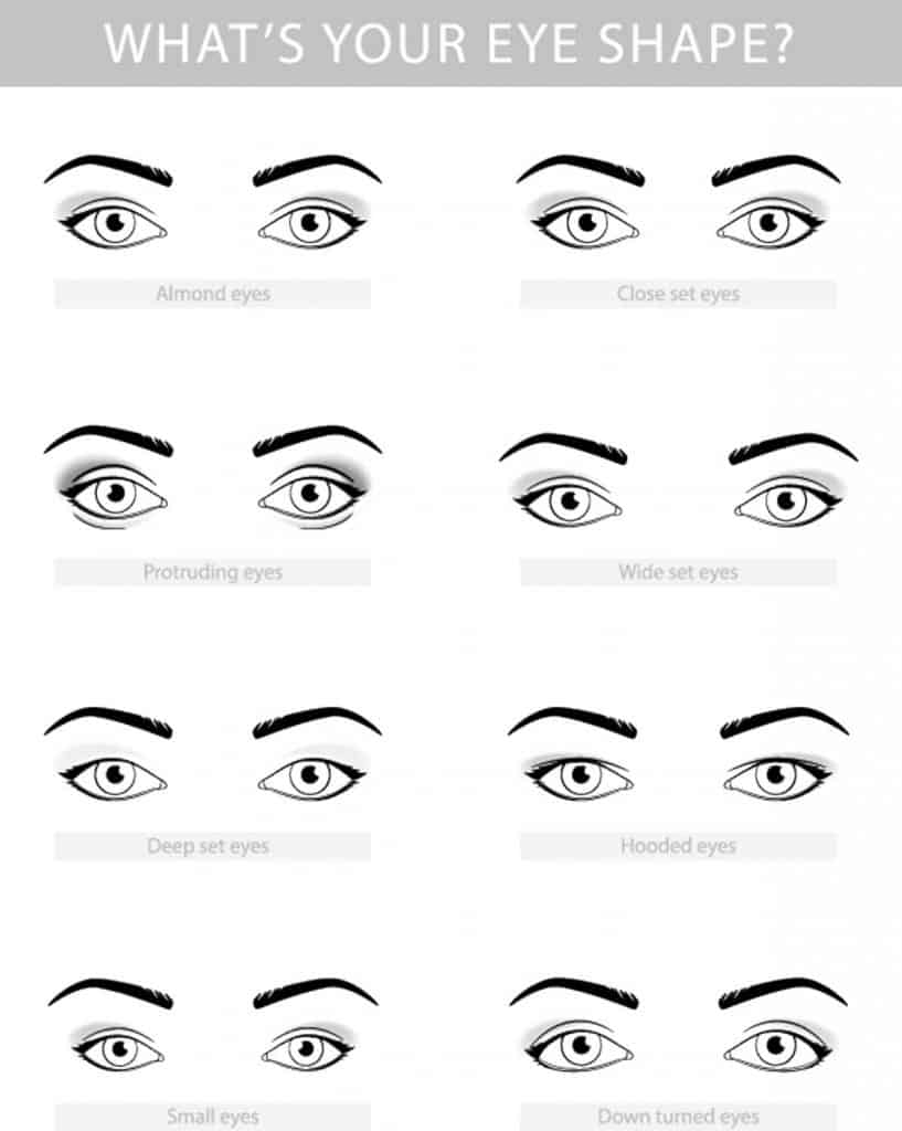 Various types of woman eyes